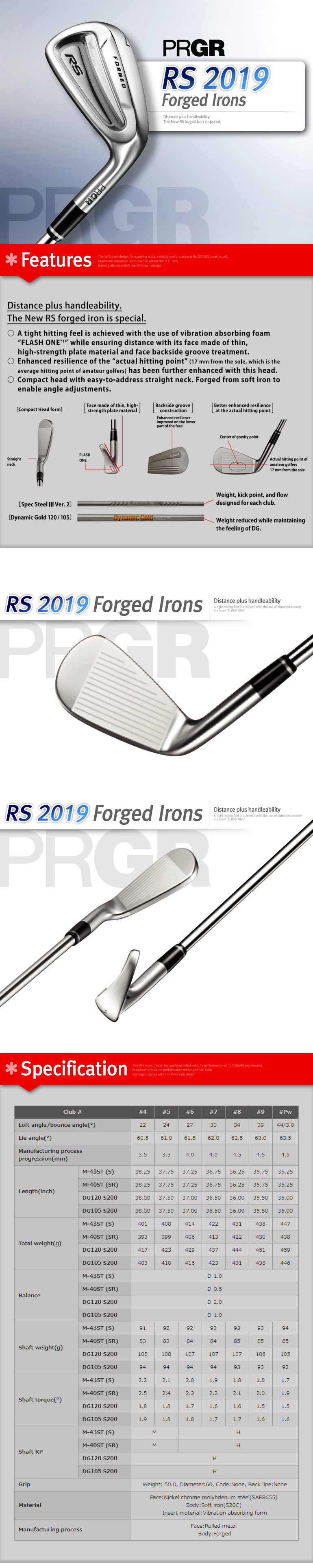 RS Forged 2019